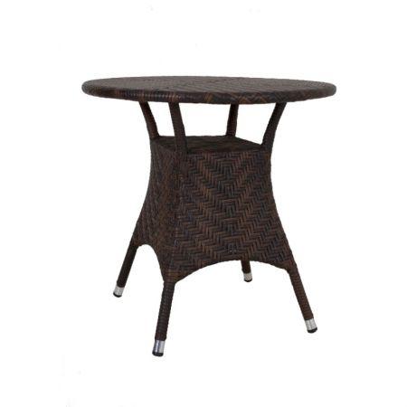 Peru Table